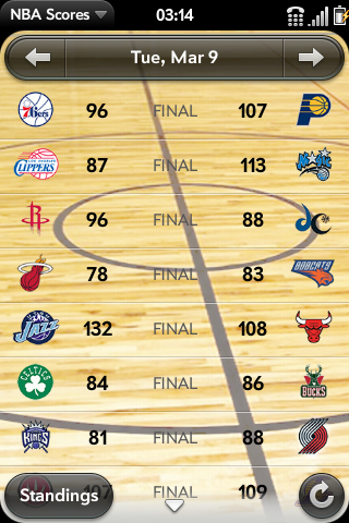NBA Scores Screenshot 0