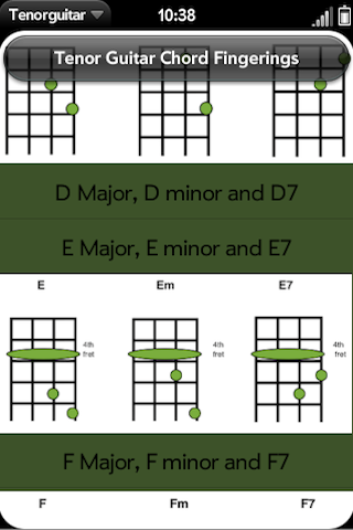 Tenor Guitar Chords Images Chord Guitar Finger Position